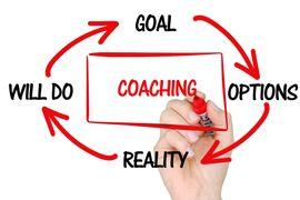 Coaching--Formas-de-Comunicacao-na-Gestao